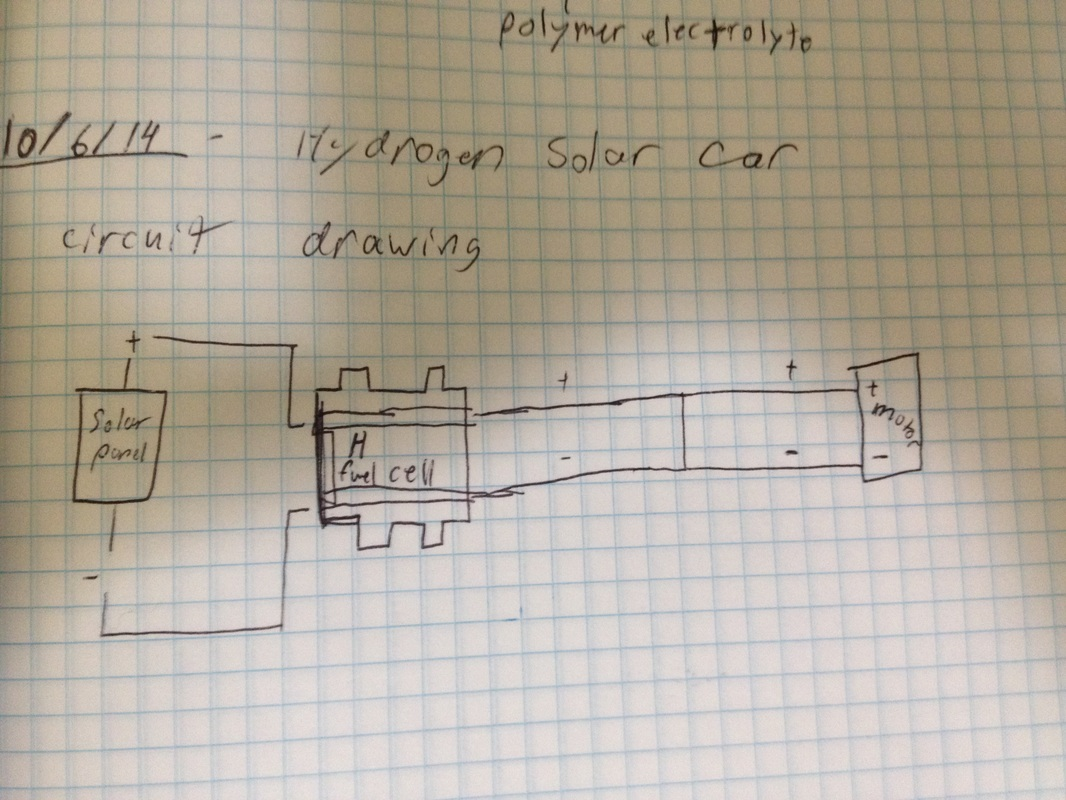 Project 131 Solar Hydrogen System Ian Waggoner Parallel Circuit How Can The Total Resistance Of A Reflection Overall I